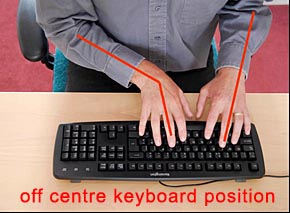 wrist bad lateral deviation keyboard rsi